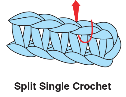 Spilt Single Crochet