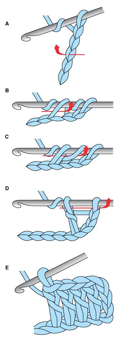 Symbol Crochet