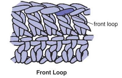 Lesson 12: How to Crochet in the Front and Back Loop