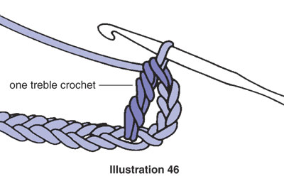 Lesson 7: How to Treble Crochet