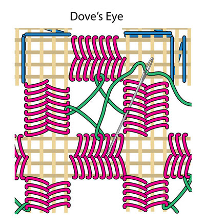 Dove's Eye