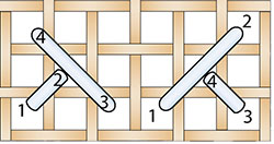 Three-Quarter Cross-Stitch