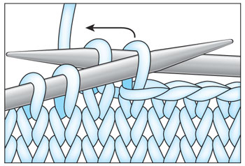 Bind Off (Knit)