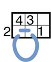 Modified Turkey Work