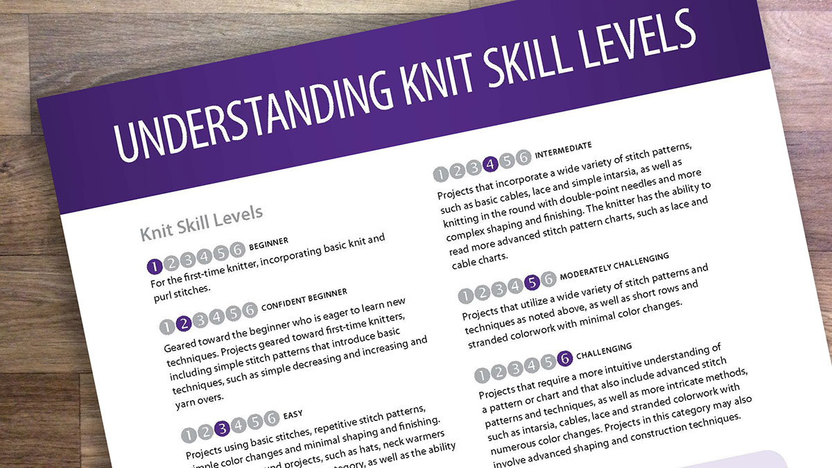 Quick Stitches & Tips: Understanding Knit Skill Levels