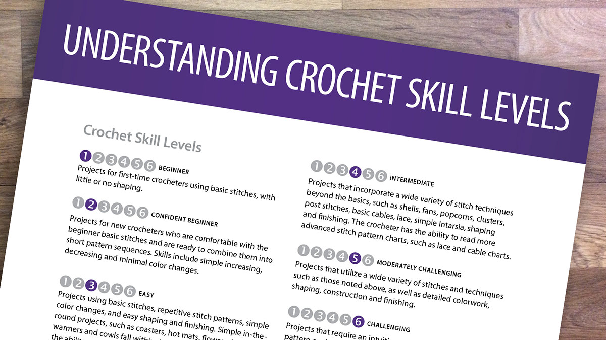Quick Stitches & Tips: Understanding Crochet Skill Levels