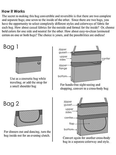 The Convertible Reversible Bag Pattern