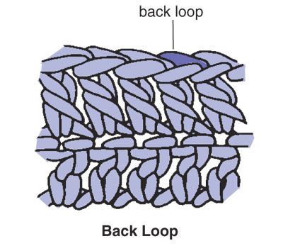 Crocheting In The Back Loop : Lesson 12: How to Crochet in the Front and Back Loop