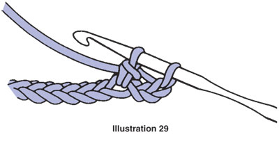 Double Crochet - How to Double Crochet or 'dc'