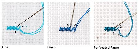How to Cross Stitch